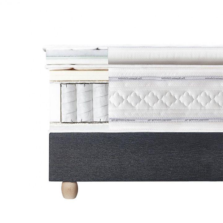 boxspringbetten von candia hotel betten designer betten luxusbetten amerikanische betten. Black Bedroom Furniture Sets. Home Design Ideas